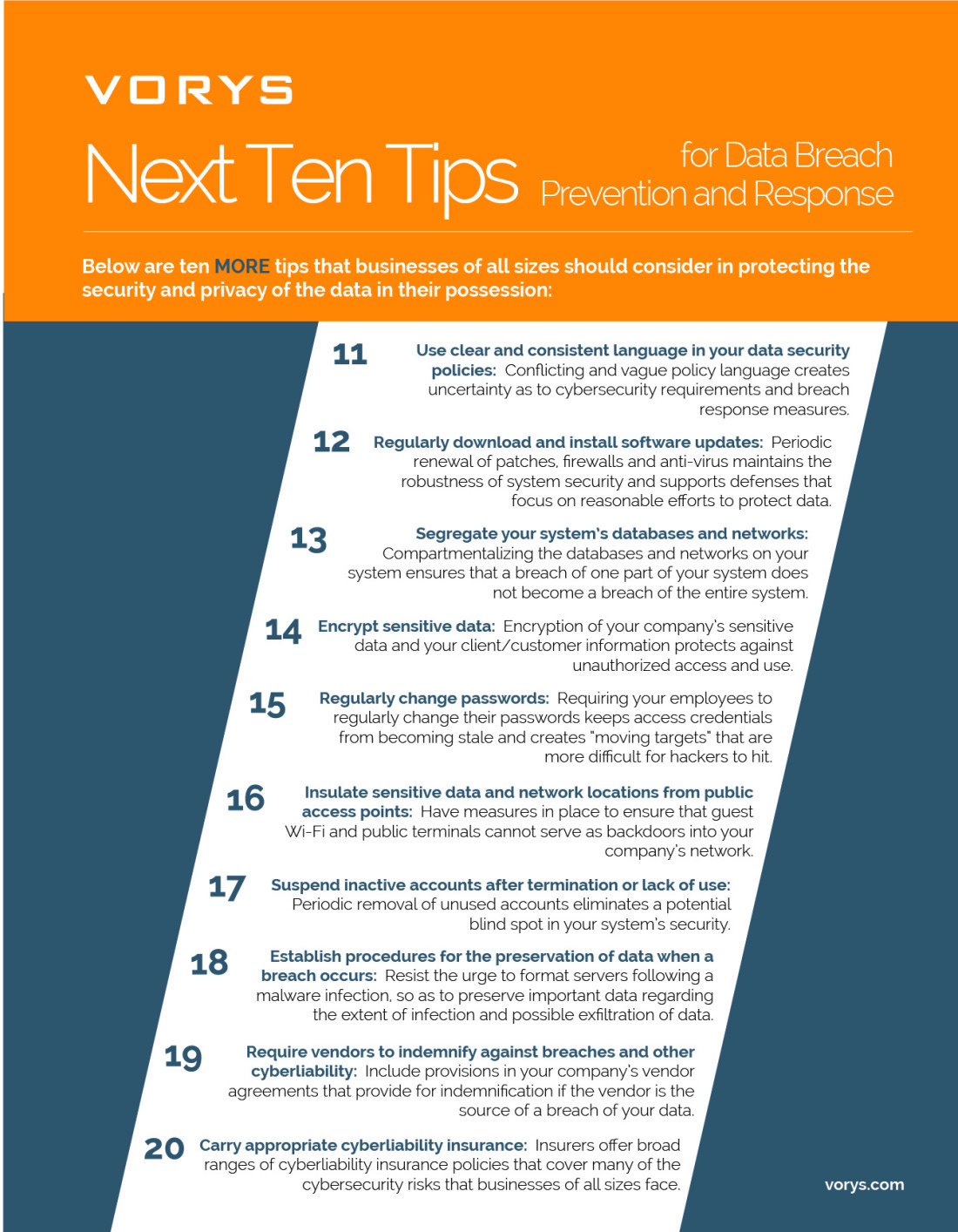 Next Ten Cybersecurity Tips for Data Breach Prevention and Response